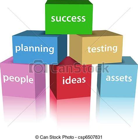 SAMPLE STRATEGIC BUSINESS PLAN